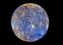 Características de Mercúrio nos signos